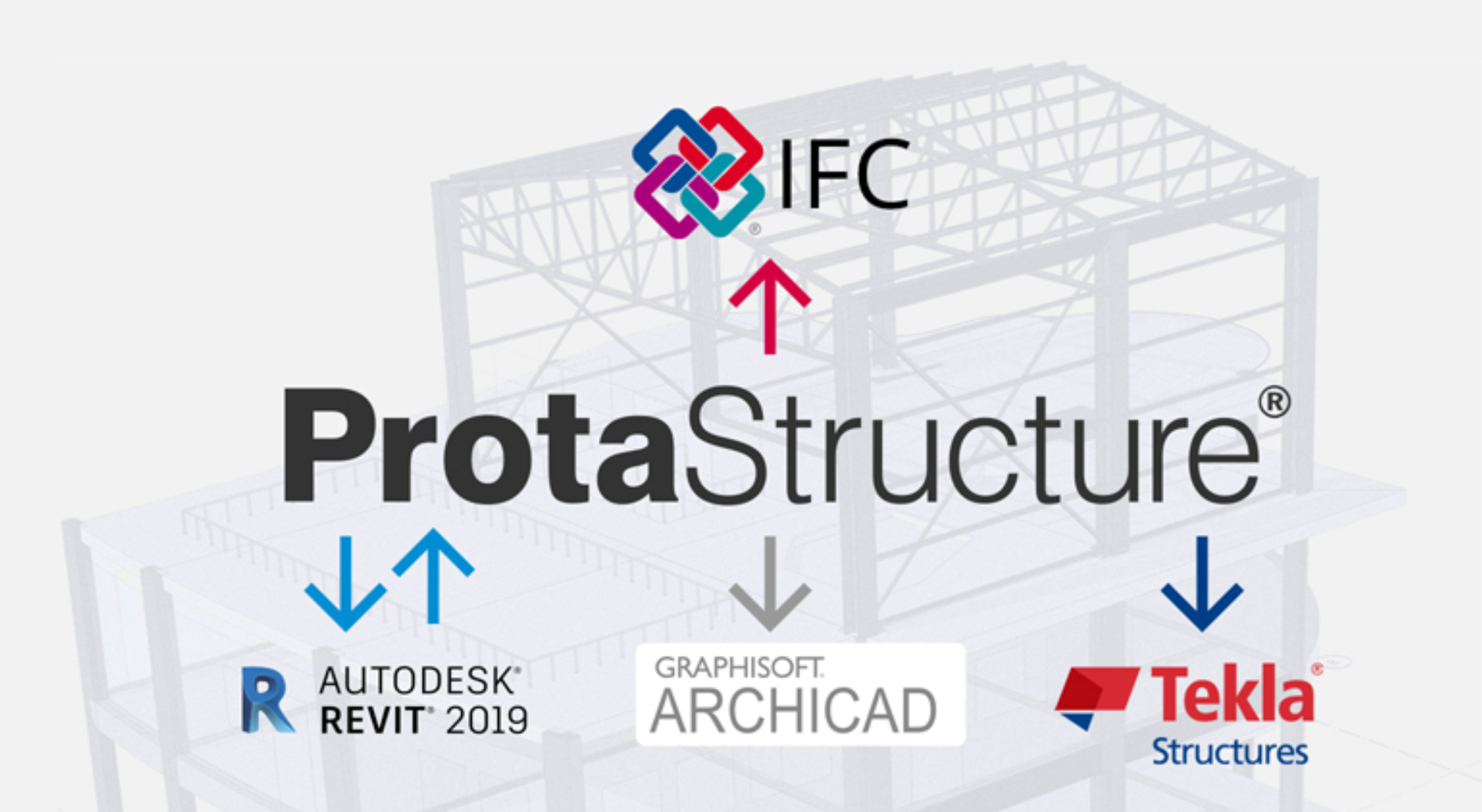 Announcing Partnership with ProtaSoftware